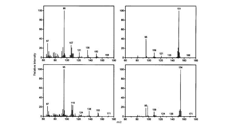 Interpretation of Mass Spectra—EI-MS