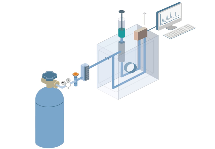 Introduction to Gas Chromatography—Principles, Characteristics, and Process