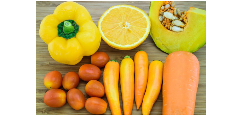 Common Methods for Detecting Carotenoids