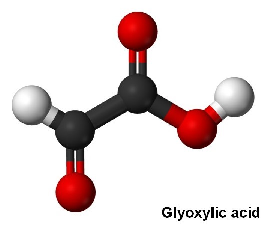 Glyoxylic Acid Analysis Service