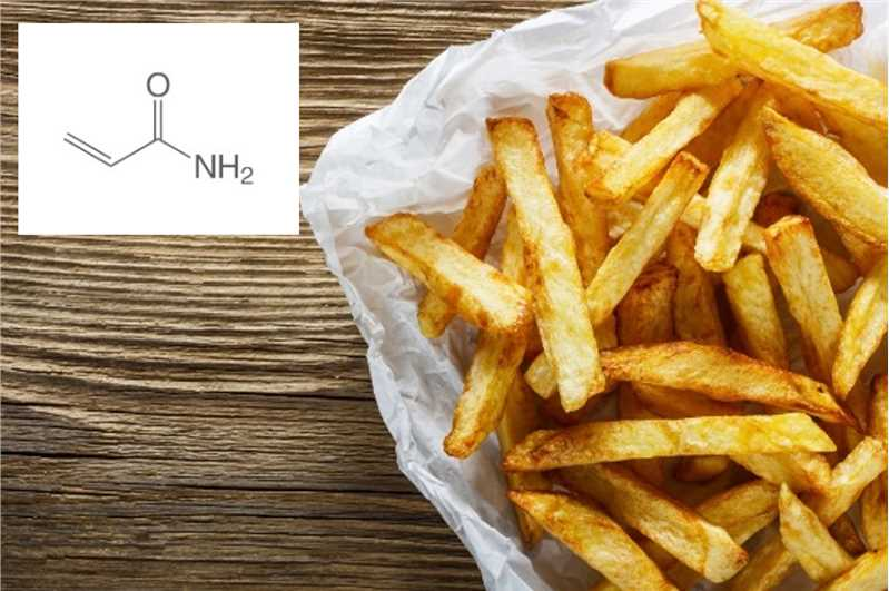 Acrylamide Contamination Analysis in Foods